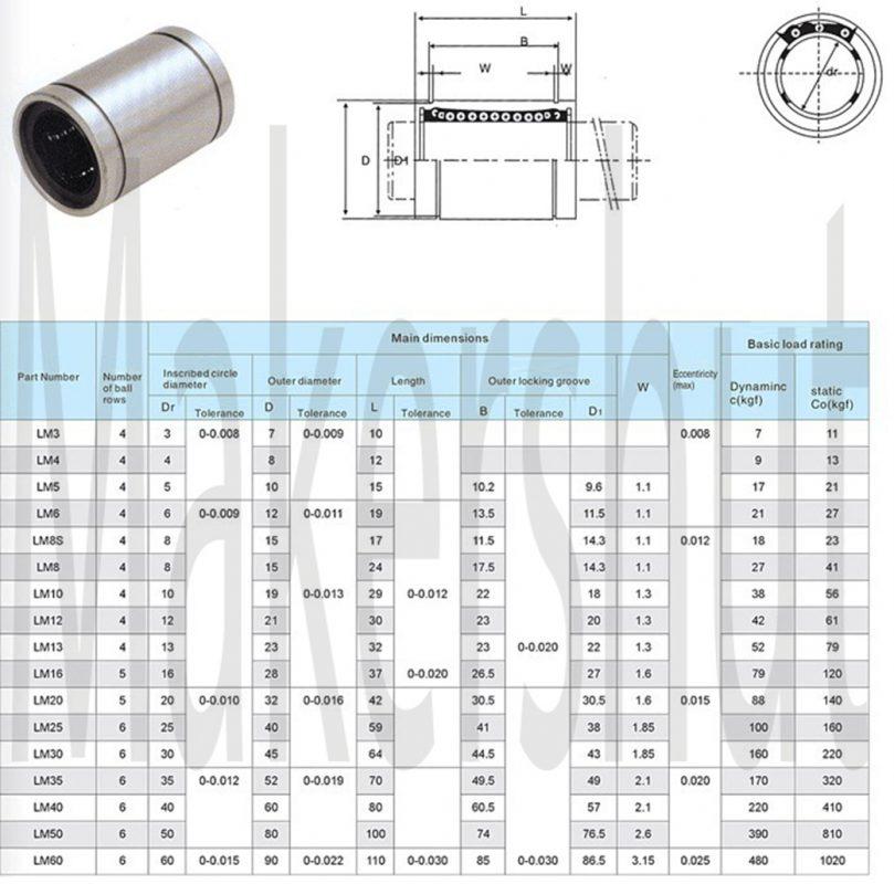 LM10UU 10mm Linear ball Bearing 10x18x29mm - 3D Printer - RepRap