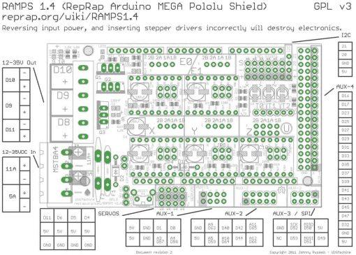 3D Printer Controller RAMPS 1.4 for Reprap Prusa Mendel Arduino AVR